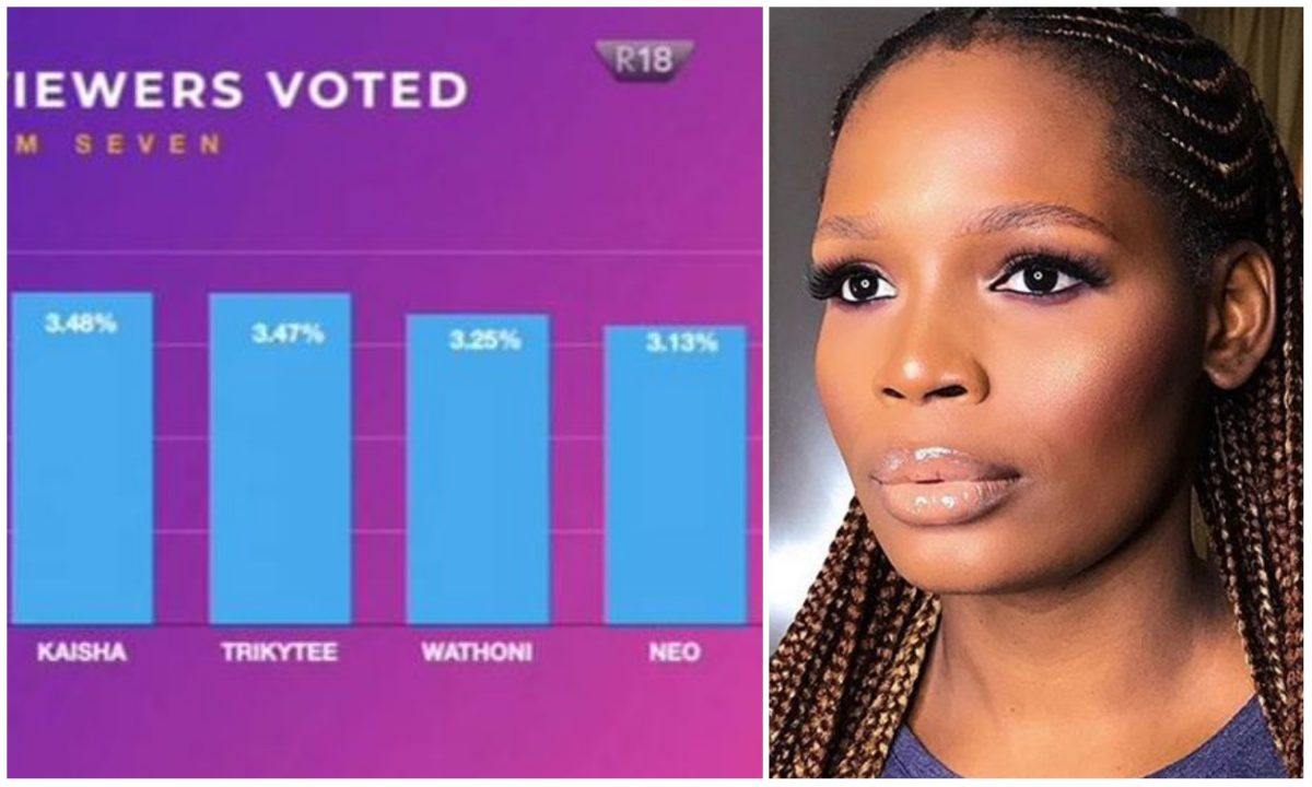 #BBNaija: Fans clamours for old voting process after Kaisha's eviction